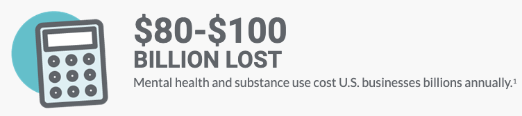 $80-$100 billion lost: Mental health and substance use cost U.S. businesses billions annually (1).