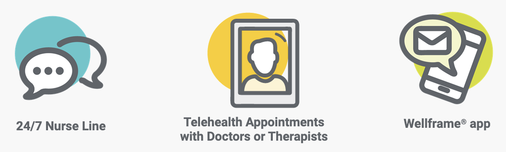 Univera provides new ways to provide for workers, including a 24/7 nurse line, telehealth appointments with therapists, and the Wellframe® app.